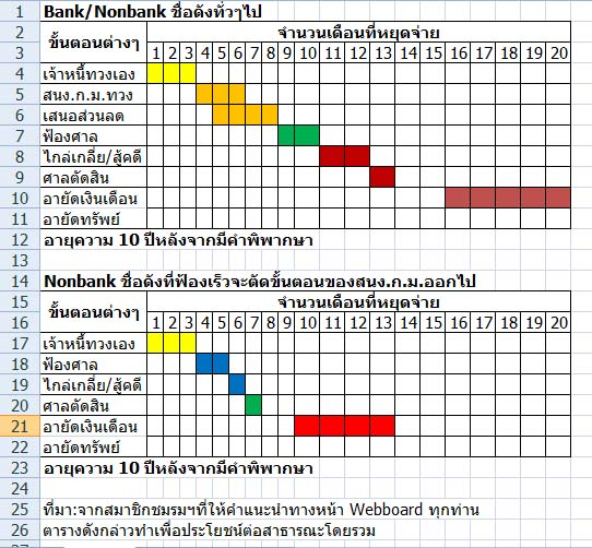 Timelinedebt_2020-10-05.jpg